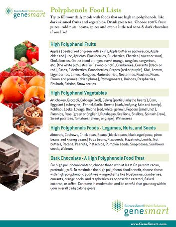 Know Your High Polyphenol Foods & Polyphenol Sources A principle of the Gene Smart Anti Inflammatory Diet & Exercise Program is to increase polyphenols.This is one of the most delicious aspects of the Gene Smart Program! You can find high polyphenol foods among popular fruits, vegetables, legumes, nuts, seeds, dark chocolate, red winetea, and even …