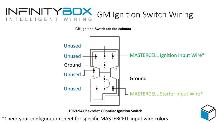Awesome Gm Ignition Switch Wiring Diagram In 2020 Thermostat Wiring Diagram Room Thermostat