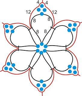 le blog de frivolè schema flower 1