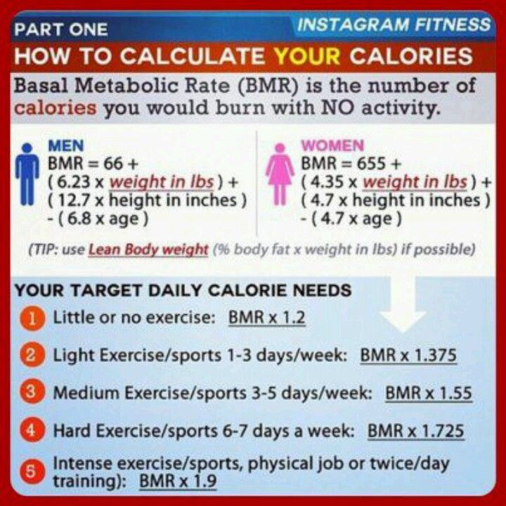 Easy Calorie Calculation! This calculation will tell you how many calories your body needs per day to MAINTAIN your current weight. In order to lose 1lb per week subtract 500 calories from this number and eat that daily - yes even on rest days. There is no need to eat back exercise calories or eat less on rest days as this is already calculated into the formula. Remember to never eat below your BMR (Basal Metabolic Rate) as this will slow down your metabolism which in turn will hurt your…