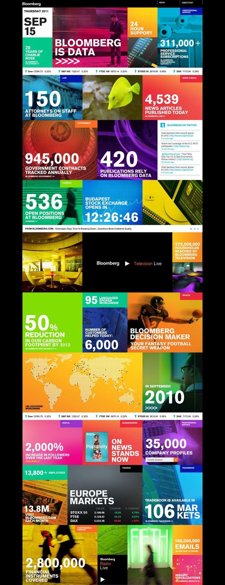 Bloomberg Web Site Design - Flog Design