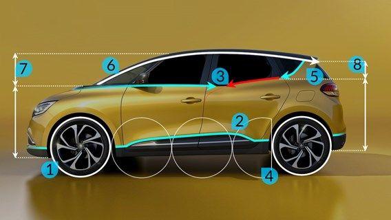 Design Review: Renault Scenic