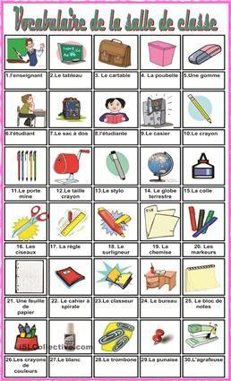 C'est une fiche pour apprendre le vocabulaire de la salle de classe. - Fiches FLE