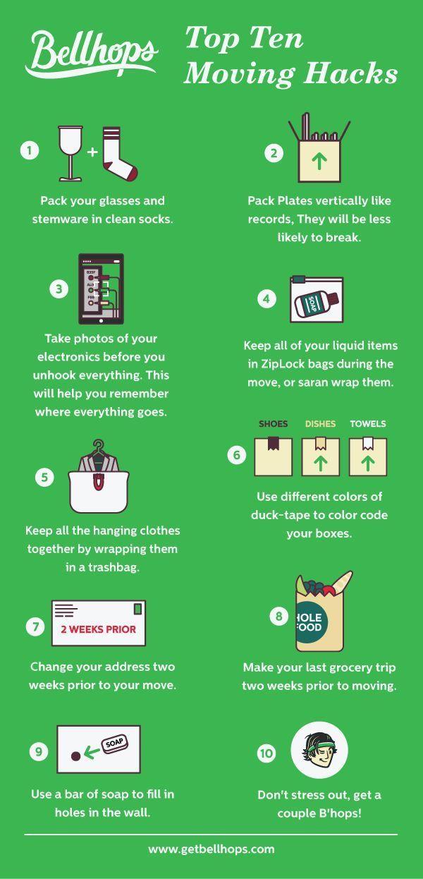 die besten 25 checkliste f r die erste wohnung ideen auf pinterest erste wohnung liste erste. Black Bedroom Furniture Sets. Home Design Ideas