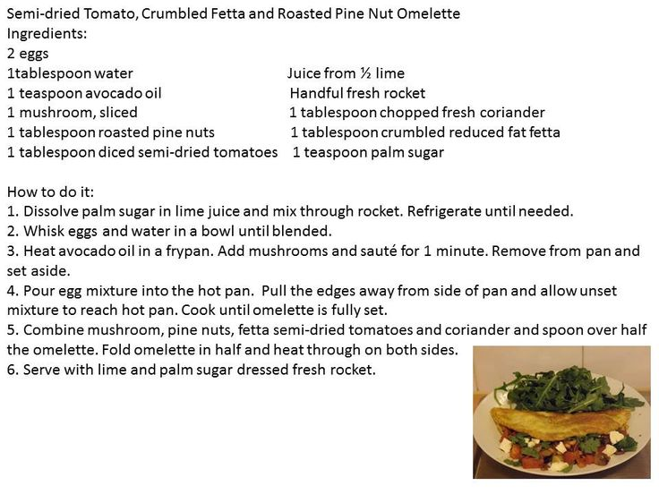 Recipe from Pat's cookbook-Cookbook Sold at New Farm Physiotherapy. Ph:3358 5481. 1/78 Merthyr Road New Farm 4005. admin@newfarmphysiotherapy.com.au  www.newfarmphysiotherapy.com.au