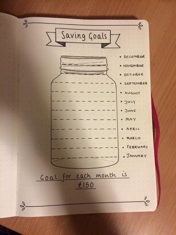 Mason Jar savings goals by S. Warrington, Bullet Journal Junkies, Facebook.: