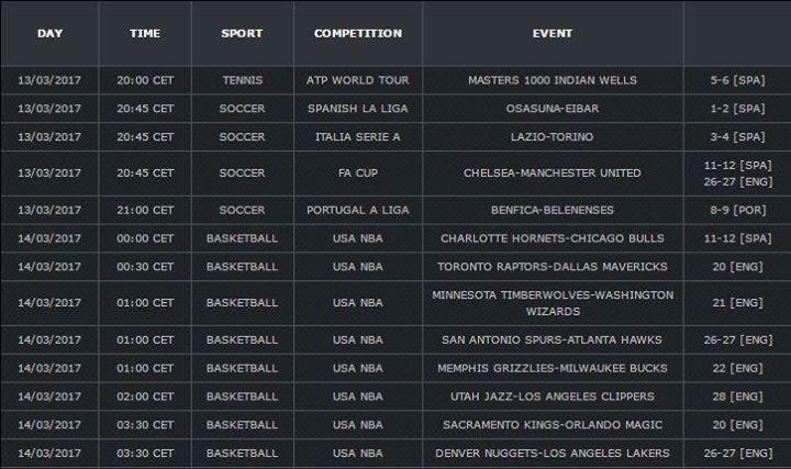 #MemphixTV (Para los que tienen la caja) Estos son los eventos deportivos que podran disfrutar en HD del dia 13 y 14 de Marzo  Seccion Deportes - Acestreams - Agenda Arenavision