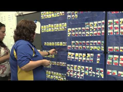 Jackson Intermediate: Data Wall - YouTube