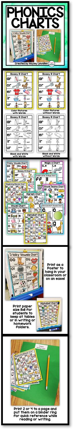 10 Watercolor Phonics Charts - Alphabet - Long Vowels - Short Vowels - Double Letter Endings - Hard and Soft C and G - Tricky Vowels - Vowel Teams - Digraphs - Beginning Blends - Magic E - Bossy R