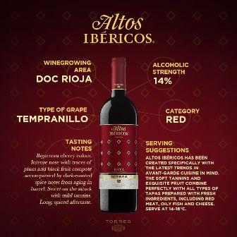 Resultado de imagen de infografias de vinos