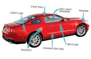 Exterior Parts Of A Car With The Characteristic Parts Of A Car With Arrows
