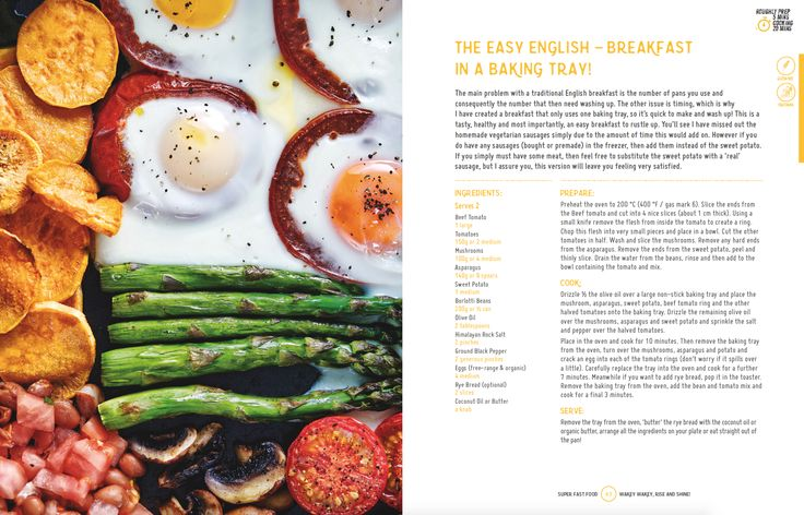 Good morning! Fancy a REALLY EASY (and healthy) English breakfast? Try this recipie from Jason Vale's Super Fast Food! Don't forget you can use code VALESALE by 30/4 to get the recipie book for just £16.99!