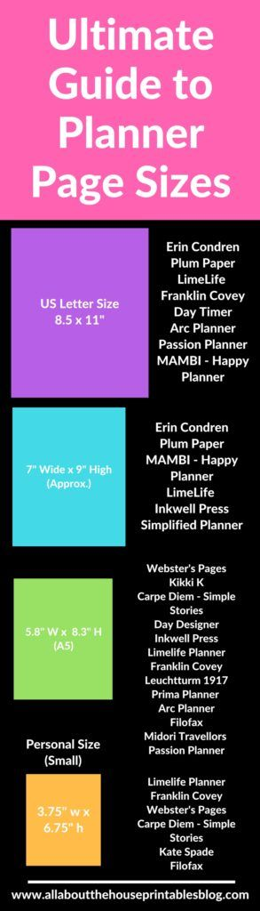 planner page sizes guide infographic ultimate size chart planner ring number insert binder coil review sticker size plan with me