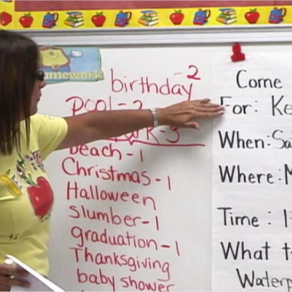 """INSTRUCTION: """"Party Invitations: Motivating Students to Write Informatively"""" - This activity is taken from the Balanced Literacy Diet website. Students are able to pick a party/holiday/event that is relevant to them and write an informal invitation. This is a great activity to increase student motivation as it reflects a real-life activities and is relevant to students, as they are at the age of receiving invitations. They are also able to make connections to their prior experiences."""