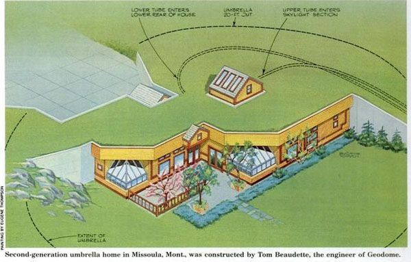 16 best images about solar earth home on pinterest home for Earth sheltered home plans designs