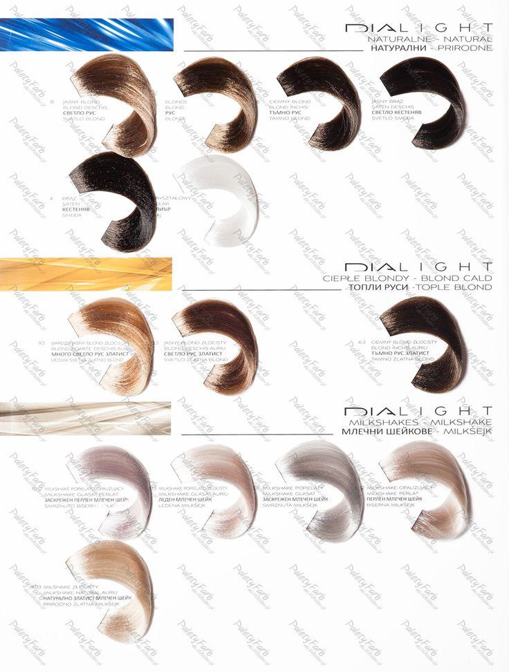 l oreal dialight colour chart pdf