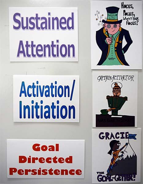 Classroom Tips: Executive Functions Superheroes (Gr. 1-4) - This set of creative characters would make great allies for classroom management, while teaching students transferable knowledge and skills for executive functioning. The program puts a positive and exciting spin on behaviour management, empowering all students to self-regulate their behaviour, including behaviourally challenging students.