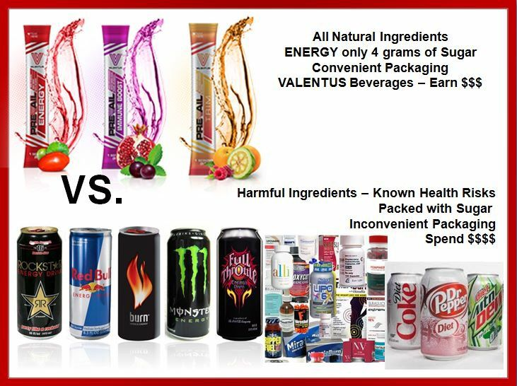 The healthy alternative to store bought energy drinks. Prevail health beverages taste great, are affordable, and are amazingly beneficial to your body and mind. Learn more at Valentus.com/PrevailLifestyle?SOURCE=pin