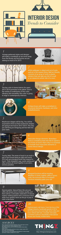 The Interior Design Trends