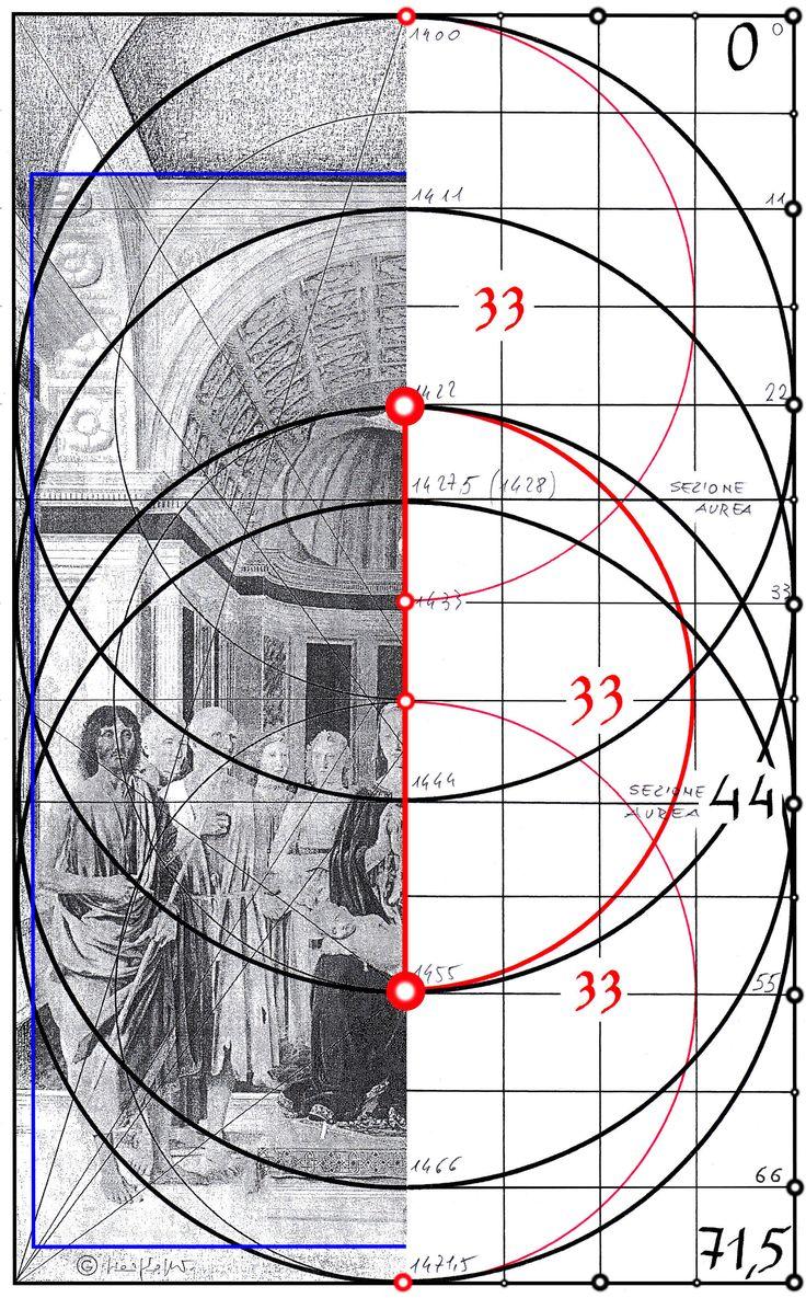 """INTUIZIONE DEL """"VALORE"""": 33. Il """"valore"""" tra la distanza della conchiglia ed il ginocchio di Gesù bambino, è di 33. Il """"valore"""" tra la parte superiore del dipinto ed il cornicione rosso (il sangue di Cristo), è di 33. Il """"valore"""" tra la parte inferiore del dipinto e la testa di Maria (ritratto di Battista Sforza), è di 33."""
