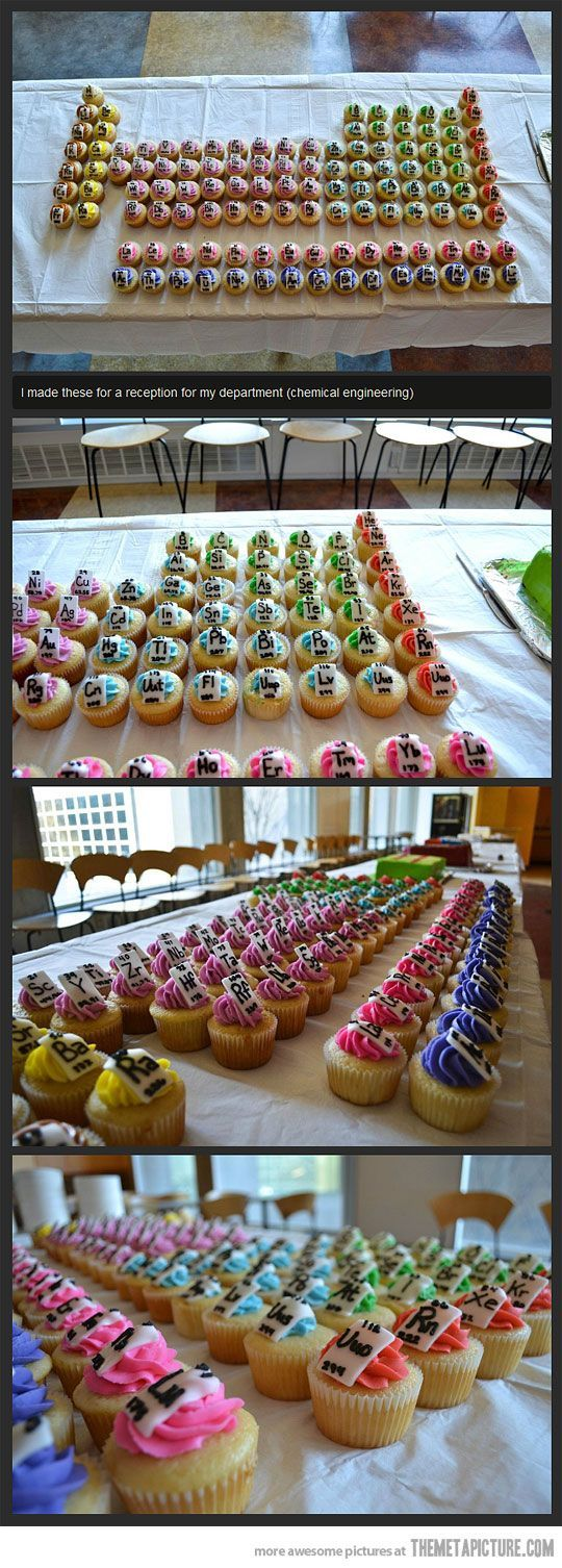 Periodic Table of Cupcakes. Cuz im nerdy and love cuppy cakes. @Claire Dalgliesh (Fellow Fellow) Dalgliesh (Fellow Fellow) Wagner