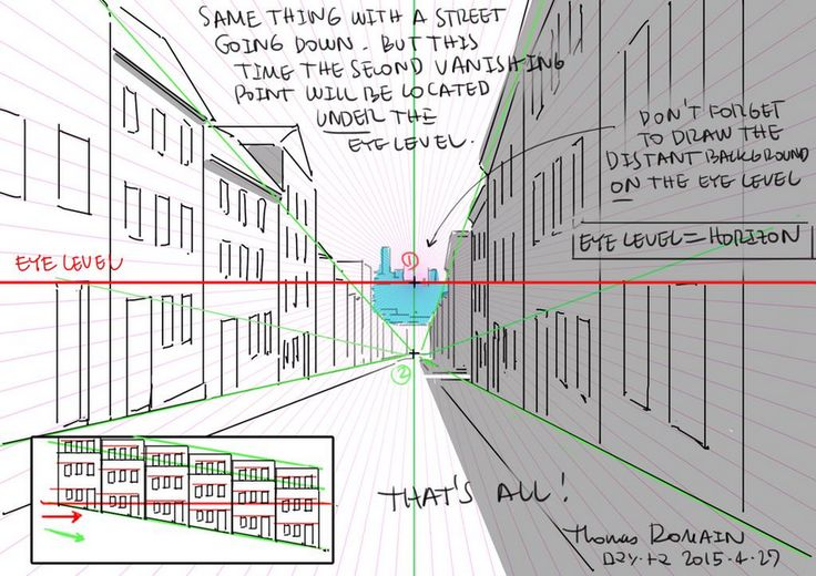 How to draw street going up & down without losing your mind. by Thomas Romain (Space Dandy, Code Lyoko, Basquash!, E.P. Kiss Dum, Cannon Busters). Another one…