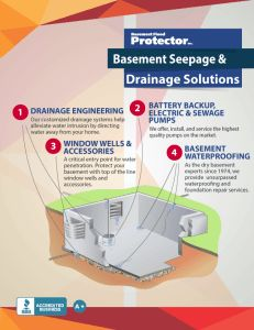 Basement Flood Protection and Pumps #basement #flood http://california.nef2.com/basement-flood-protection-and-pumps-basement-flood/  # Basement Flood Protector Basement Flood Protector provides basement waterproofing services as well as the best in sump pumps and basement flood prevention products, carrying top-of-the-line backup sump pump systems that offer the most advanced technology available on the market. For more than 40 years we have served the Chicagoland area with the highest…
