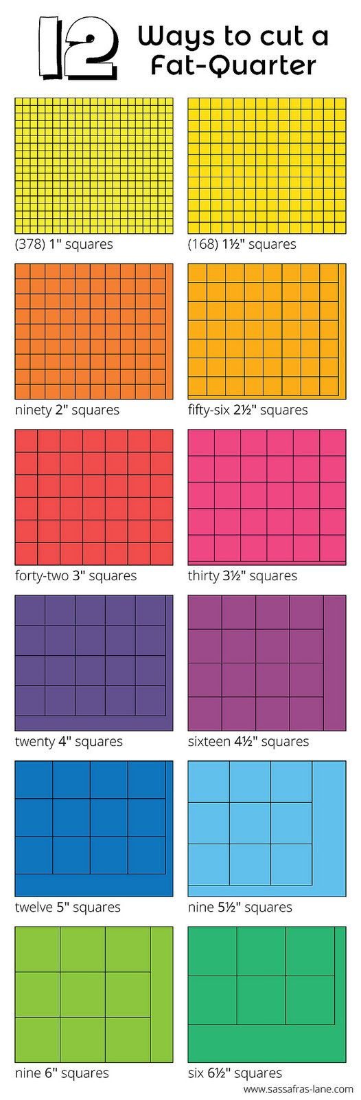 12 Different Ways to cut a Fat-Quarter | by Sassafras Lane Designs