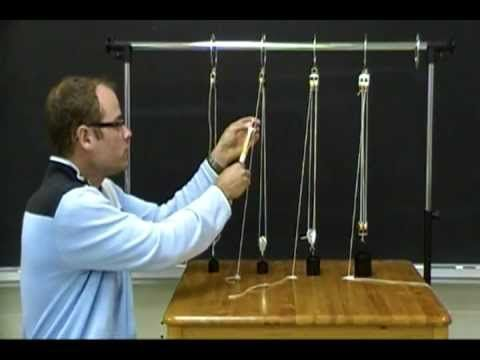 Grade 4 - Pulleys and Gears Part 1