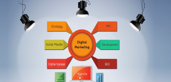 One of the Best ‪#‎Digital‬ ‪#‎Marketing‬ ‪#‎Company‬ in New Delhi - Adio Brand Solutions is a well recognize digital marketing company founded with the aim to create effective as well as innovative #digital #marketing ‪#‎solutions‬ for brands and enterprises belonging to different spectrum of industries.