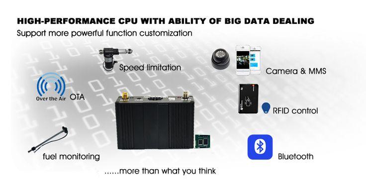 High performance CPU