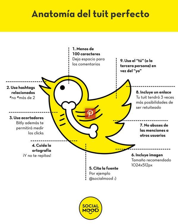 Mejores 43 imágenes de Redes Sociales-TIC en Pinterest | Mercadeo ...