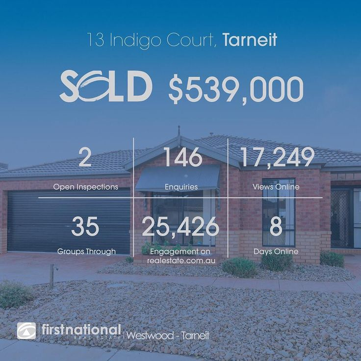 Another one #SOLD by #fnrewestwood in #Tarneit!  Ask us how we can get you sold for more!    #realestateau #realestate #realestateagent #realestatewerribee #realestateaustralia #wyndham #buy #getsold #sell #property #investor #appraisal #marketopinion #fnre #weputyoufirst