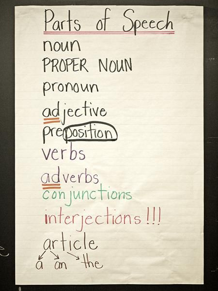 INSTRUCTION: Helps students to develop their spelling skills by using memory tricks and other motivating strategies. It highlights the parts of speech in a way that offers students visual cues to follow.