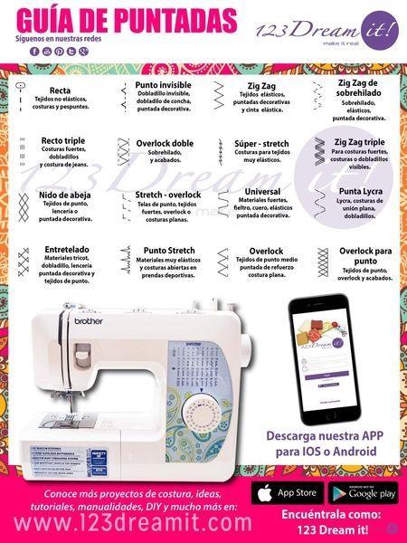 Conoce todas las aplicaciones que tienen las puntadas de tu máquina de coser, si conoces alguna otra no olvides compartirla.