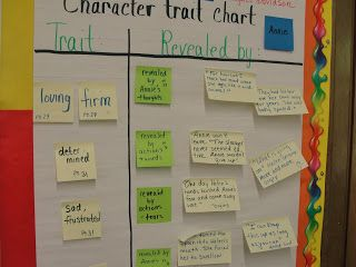 Character traits revealed: This anchor chart can be used over and over as students use sticky notes to respond to different stories.