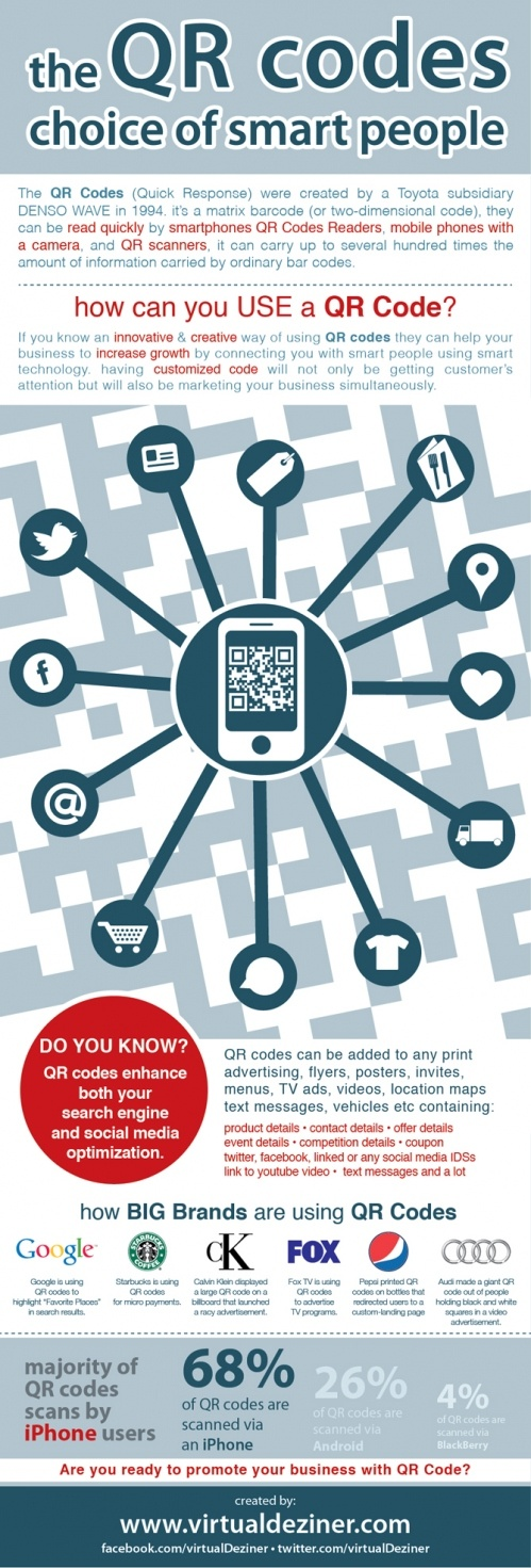 50 best qr codes to grow your business images on pinterest qr qr codes choice of smart people fandeluxe Image collections