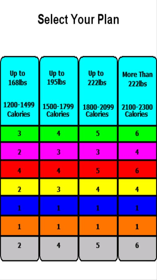 21 day fix measurement chart - Google Search | Healthy Recipes | Pinterest  | 21 Day Fix, 21 days and 21 day fix meal plan