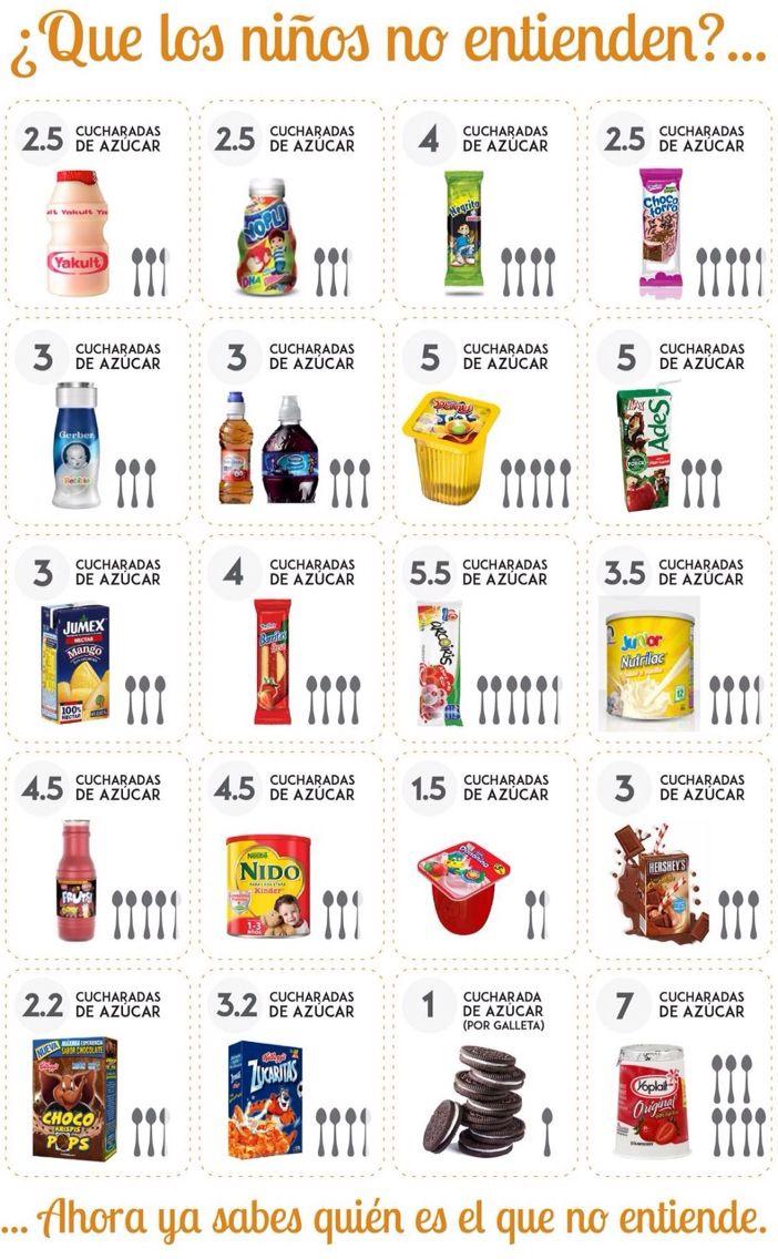 Azúcar en los alimentos