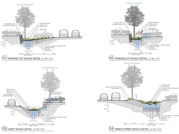 Green Parking Lot for Target — University of Arkansas Community Design Center