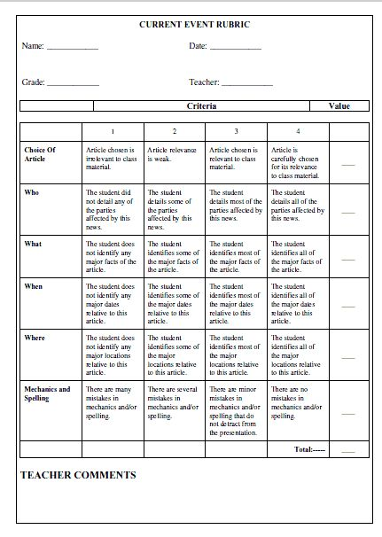Current events should have a place in every history classroom. That is how we teach our students to be good citizens by being involved and knowing what is going on in the world. This rubric would be helpful in grading current events.
