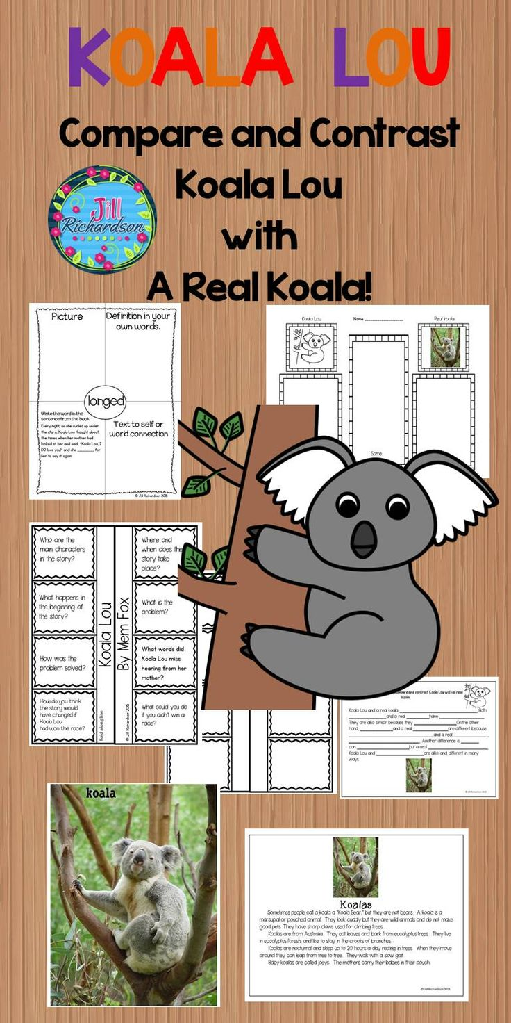 Koala Lou by Mem Fox is a delightful story of a koala and her mother's love and this activity uses paired texts to compare and contrast Koala Lou with a real koala!   It includes: 7 vocabulary graphic organizers KWL Chart A fun comprehension interactive printable to show understanding of text! Vocabulary flash cards Compare and contrast graphic organizer Non-fiction printable of a koala Compare and contrast sentence frame Teacher Answer Sheets of possible responses