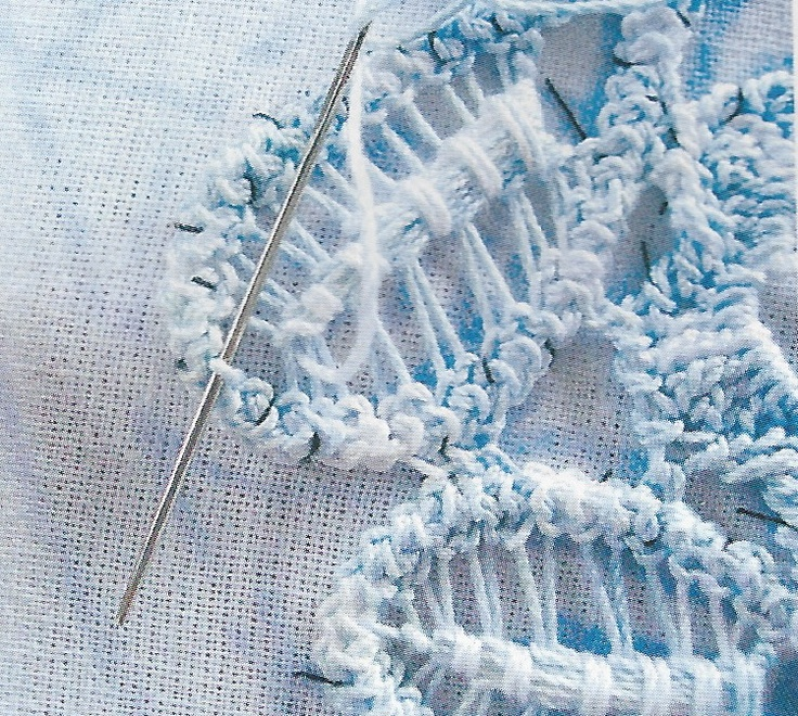 Romanian Point Lace Crochet stitch detail for Blue  White mat from the March, 2007 issue of Anna Burda.
