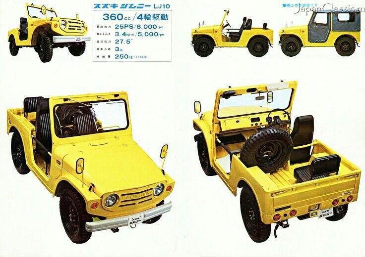1000 id es sur le th me jimny suzuki sur pinterest accessoires jeep accessoires de jeep. Black Bedroom Furniture Sets. Home Design Ideas