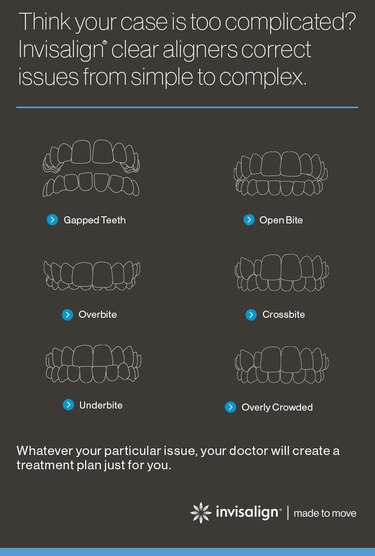 Invisalign® treatment has been designed to treat a wide variety of orthodontic issues from severely misaligned teeth to bite corrections. Chances are, it will work for you. The key is to find a doctor with experience treating Invisalign patients. Find one near you.