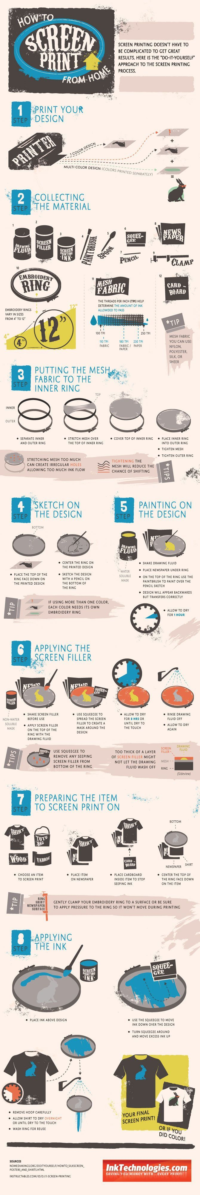 A good info-graphic for DIY screen printing using an embroidery hoop from Lifehack #screenprinting #Ryonet
