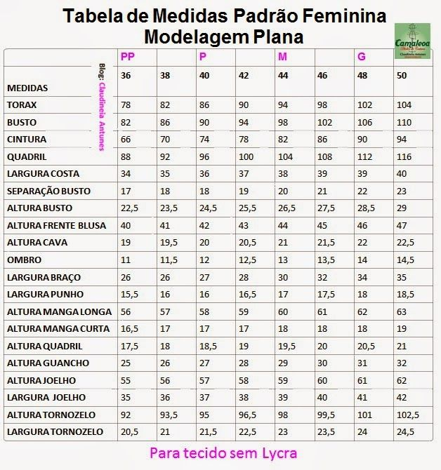 Tabela de Medidas serve tanto para roupas  como por exemplo camisetas,saias,blusas,blazers e  vestidos e lingerie