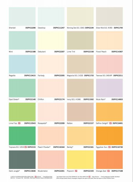 Dulux Paint Color Trends 2014