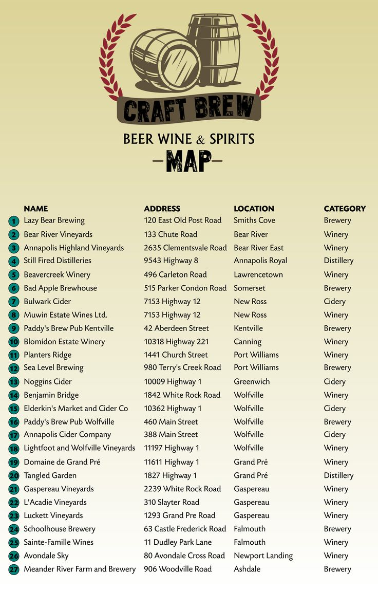 This Is The Legend For The Annapolis Valley Craft Brew Map Shows The Location Of Wine And Spiritsducksbeerlegendsmaps