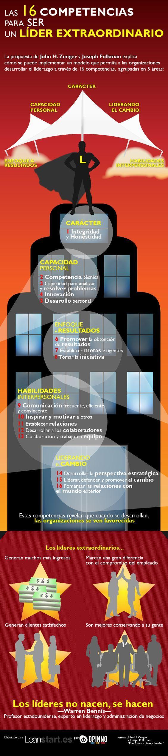16 competencias para ser un líder extraordinario vía: Leanstart.es & Opinno #infografia #infographic #liderazgo